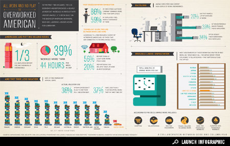 http://www.good.is/post/infographic-the-overworked-american/